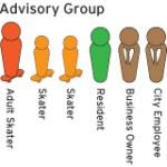 AdvisoryGroup